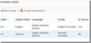 Variations – Create Hierarchies not immediately working in